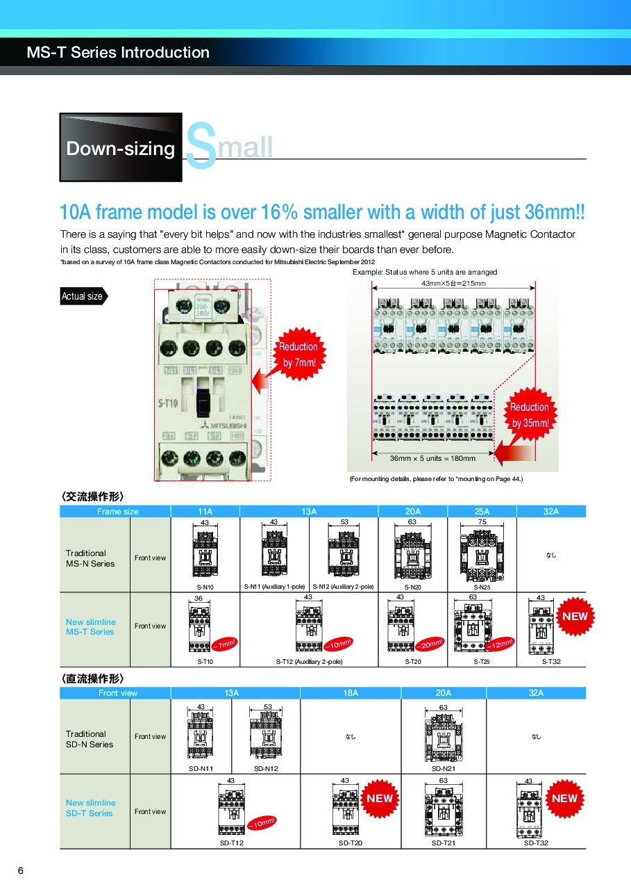ACCESSORIES PANEL & BOX PANEL, MAGNETIC CONTACTORS & MAGNETIC STARTERS MITSUBISHI, MS-T Series Introduction