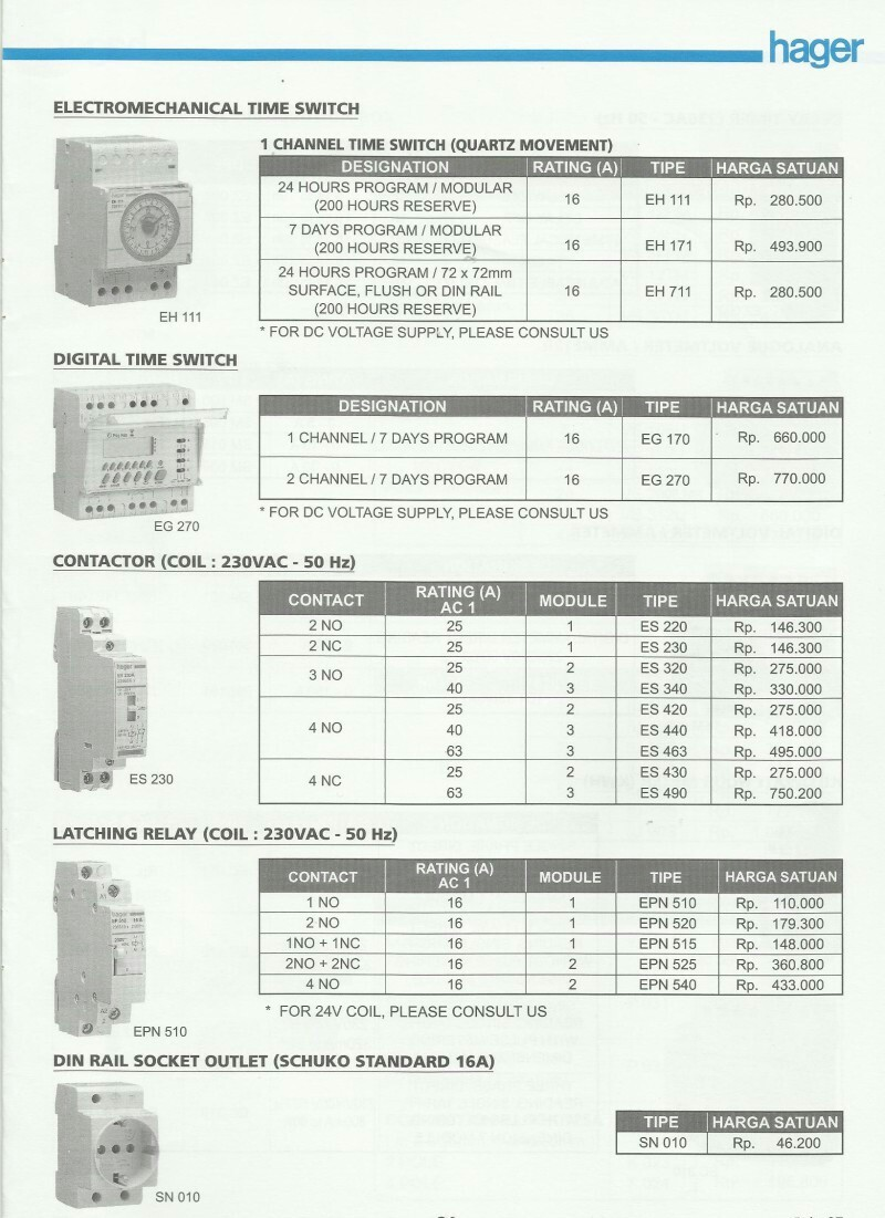 electromechanical time switch