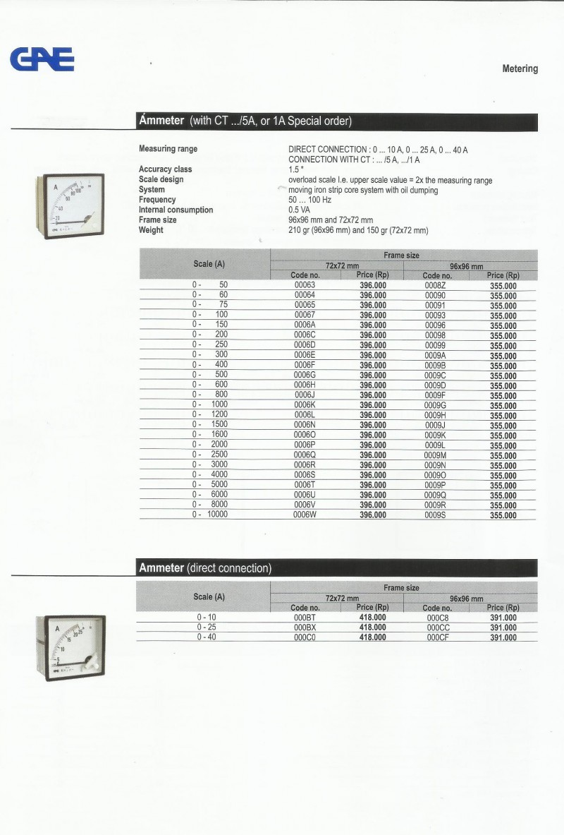 ACCESSORIES PANEL & BOX PANEL, PRICELIST GAE, Metering